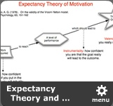 Expectancy Theory Explained