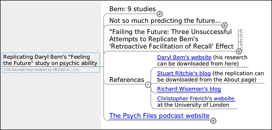 Concept Map with Details of the Replication of Bem's Feeling the Future study
