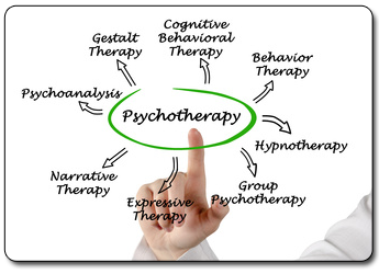 Did Your Therapy Really Work?