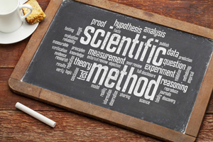 Replications in Research