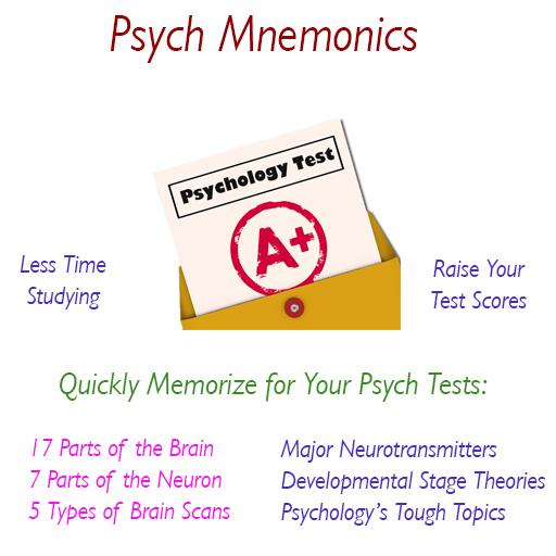 Psychology Test Preparation app